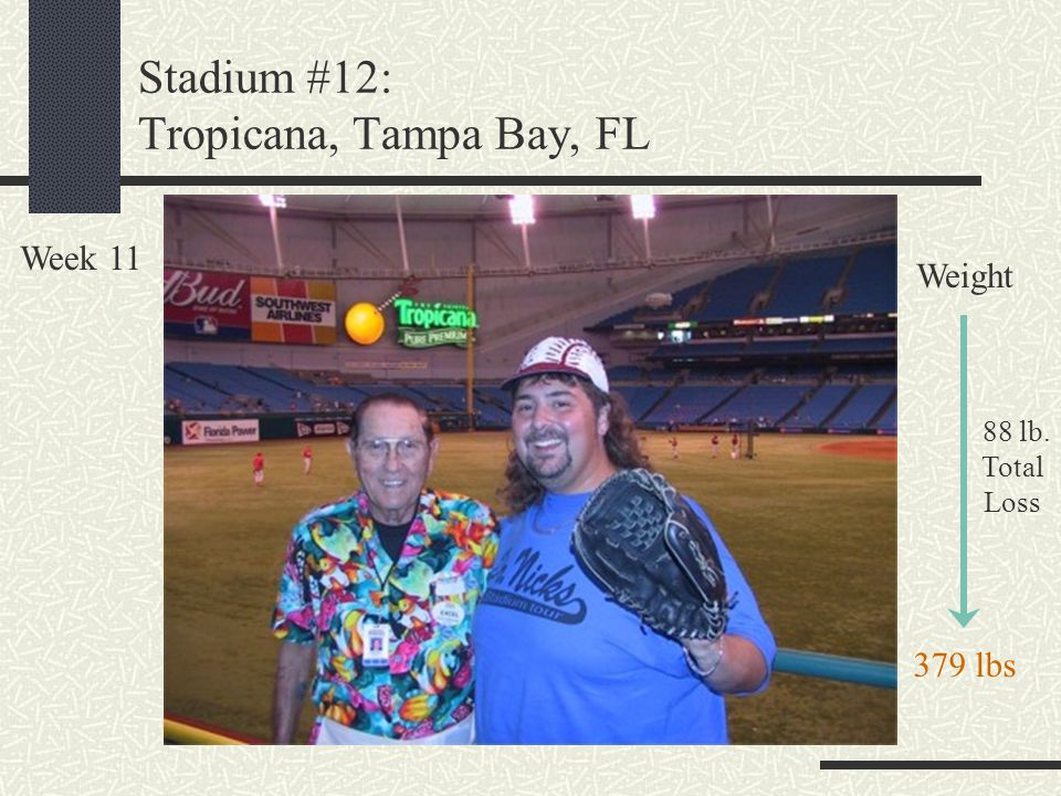 Stadium #12: Tropicana, Tampa Bay, FL Week 11 Weight 88 lb. Total Loss 379 lbs