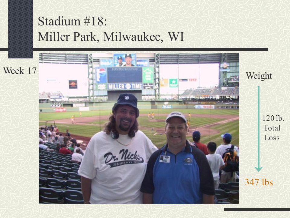 Stadium #18: Miller Park, Milwaukee, WI Week 17 Weight 120 lb. Total Loss 347 lbs