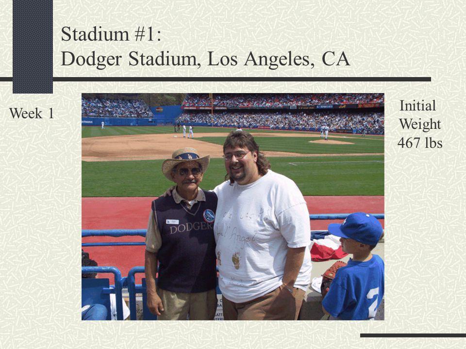 Stadium #1: Dodger Stadium, Los Angeles, CA Week 1 Initial Weight 467 lbs