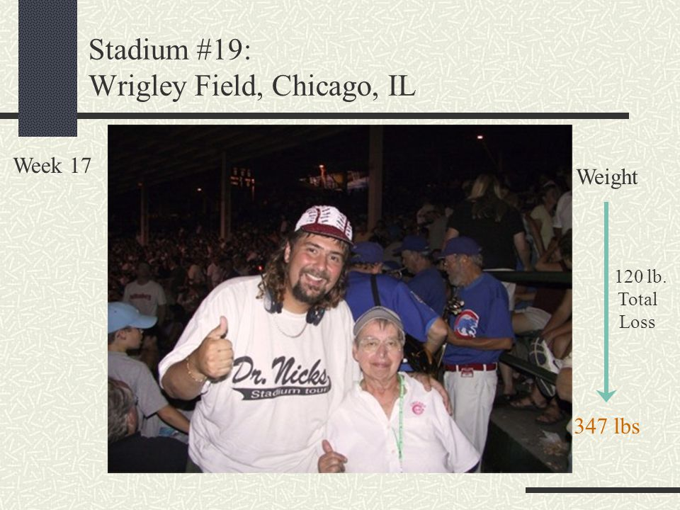 Stadium #19: Wrigley Field, Chicago, IL Week 17 Weight 120 lb. Total Loss 347 lbs