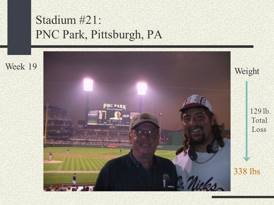 Stadium #21: PNC Park, Pittsburgh, PA Week 19 Weight 129 lb. Total Loss 338 lbs