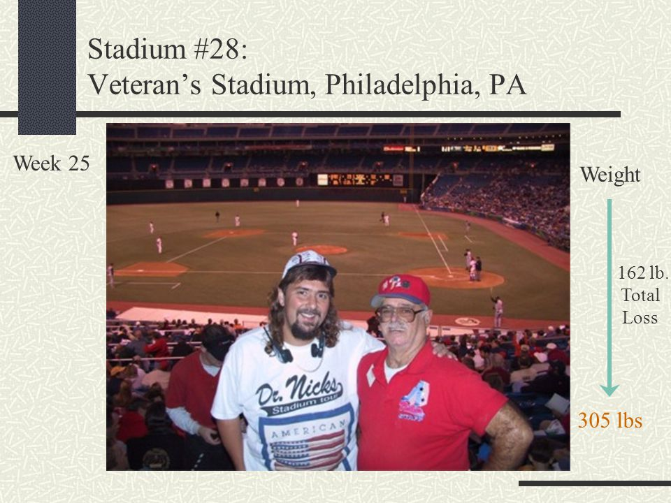 Stadium #28: Veteran's Stadium, Philadelphia, PA Week 25 Weight 162 lb. Total Loss 305 lbs