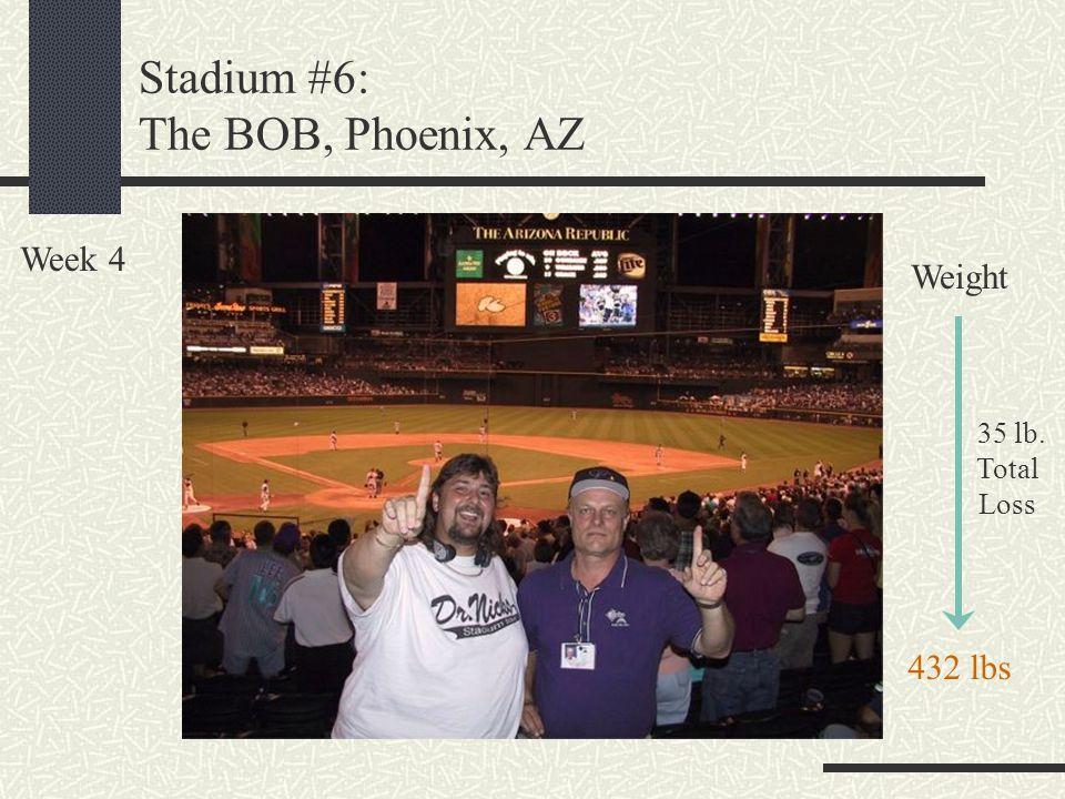Stadium #6: The BOB, Phoenix, AZ Week 4 Weight 35 lb. Total Loss 432 lbs