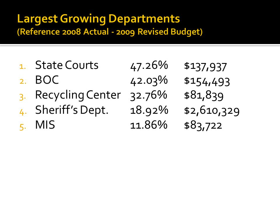 1. State Courts 47.26% $137,937 2. BOC 42.03% $154,493 3.