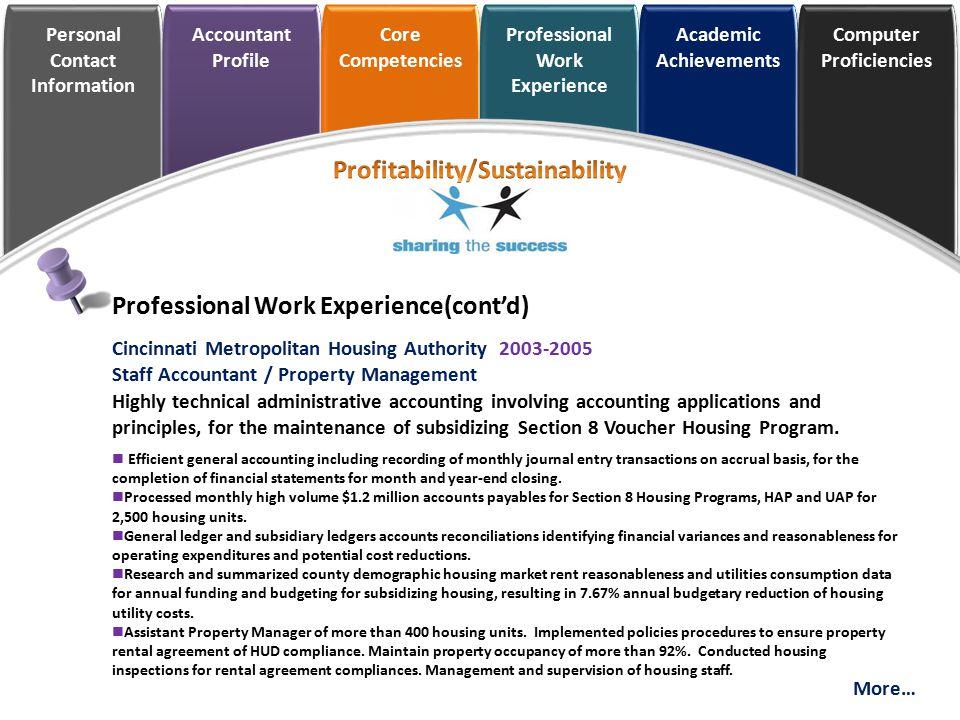 Personal Contact Information Accountant Profile Core Competencies Professional Work Experience Academic Achievements Computer Proficiencies Profession