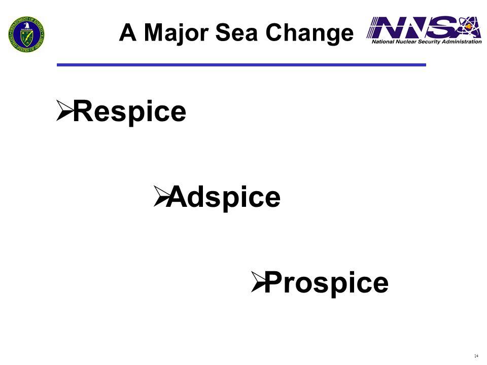 14 A Major Sea Change  Respice  Adspice  Prospice