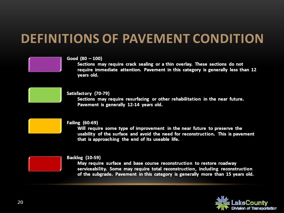 DEFINITIONS OF PAVEMENT CONDITION 20 Good (80 – 100) Sections may require crack sealing or a thin overlay.