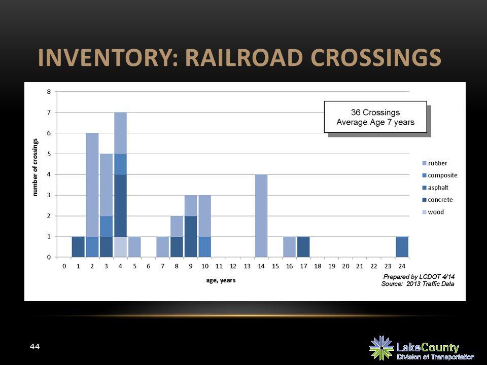 INVENTORY: RAILROAD CROSSINGS 44