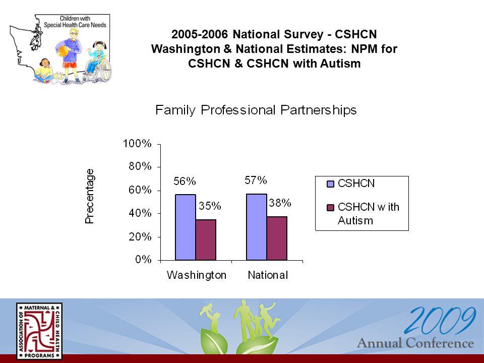 2005-2006 National Survey - CSHCN Washington & National Estimates: NPM for CSHCN & CSHCN with Autism