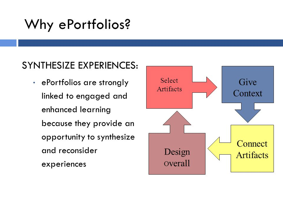 Why ePortfolios: SYNTHESIZE EXPERIENCES: ePortfolios are strongly linked to engaged and enhanced learning because they provide an opportunity to synthesize and reconsider experiences Select Artifacts Give Context Connect Artifacts Design O verall Why ePortfolios