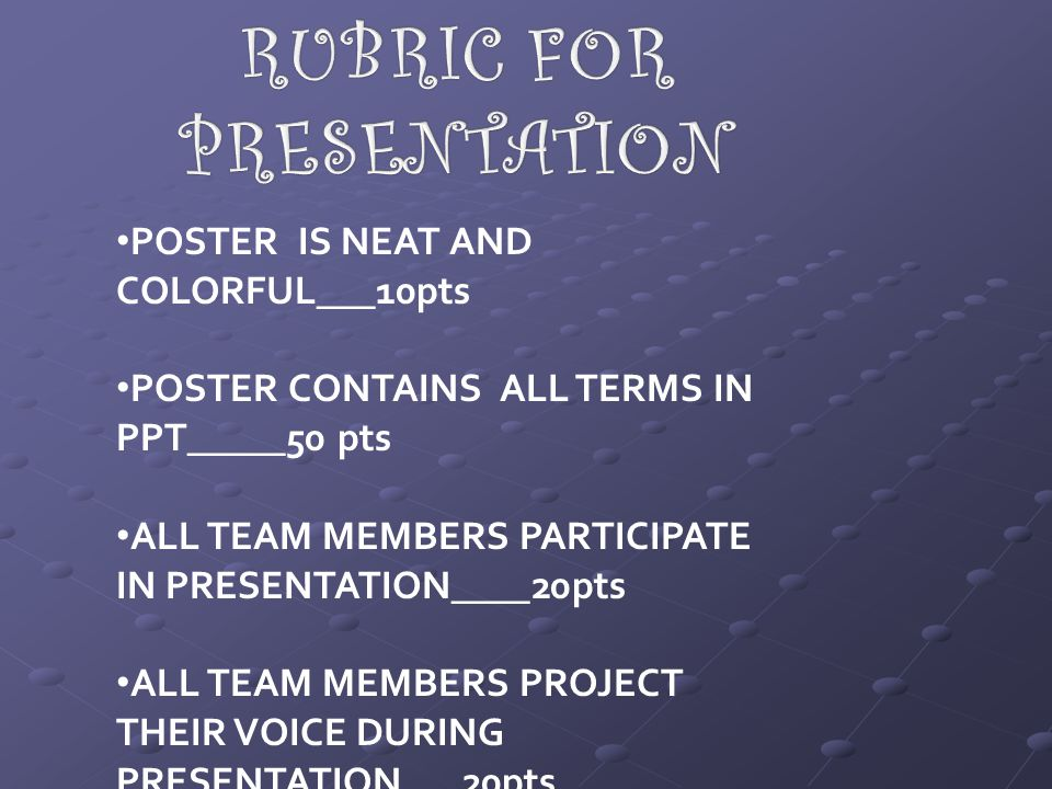 POSTER IS NEAT AND COLORFUL___10pts POSTER CONTAINS ALL TERMS IN PPT_____50 pts ALL TEAM MEMBERS PARTICIPATE IN PRESENTATION____20pts ALL TEAM MEMBERS