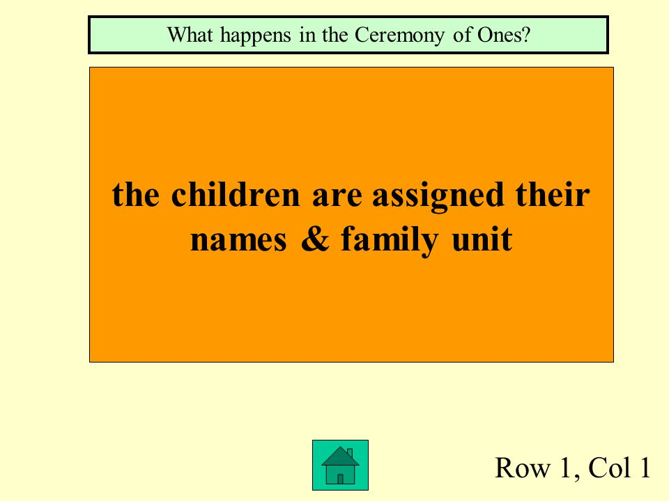 Row 1, Col 1 the children are assigned their names & family unit What happens in the Ceremony of Ones?