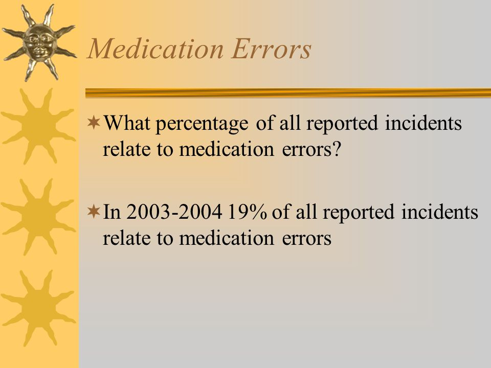 Medication Errors  What percentage of all reported incidents relate to medication errors.