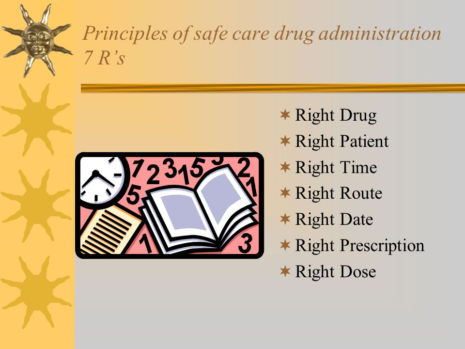 Principles of safe care drug administration 7 R's  Right Drug  Right Patient  Right Time  Right Route  Right Date  Right Prescription  Right Dose