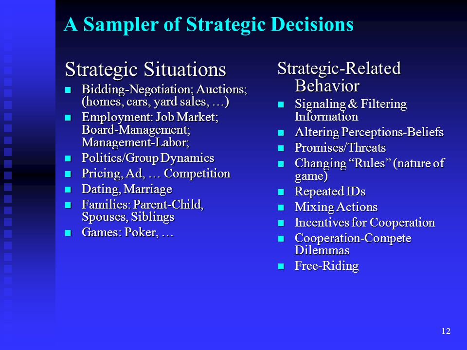 12 A Sampler of Strategic Decisions Strategic Situations Bidding-Negotiation; Auctions; (homes, cars, yard sales, …) Bidding-Negotiation; Auctions; (homes, cars, yard sales, …) Employment: Job Market; Board-Management; Management-Labor; Employment: Job Market; Board-Management; Management-Labor; Politics/Group Dynamics Politics/Group Dynamics Pricing, Ad, … Competition Pricing, Ad, … Competition Dating, Marriage Dating, Marriage Families: Parent-Child, Spouses, Siblings Families: Parent-Child, Spouses, Siblings Games: Poker, … Games: Poker, … Strategic-Related Behavior Signaling & Filtering Information Altering Perceptions-Beliefs Promises/Threats Changing Rules (nature of game) Repeated IDs Mixing Actions Incentives for Cooperation Cooperation-Compete Dilemmas Free-Riding
