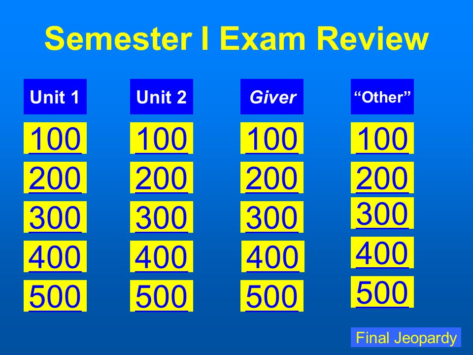 Semester I Exam Review Unit 1Unit 2Giver Other 100 200 300 400 500 100 200 300 400 500 100 200 300 400 500 100 200 400 300 500 Final Jeopardy