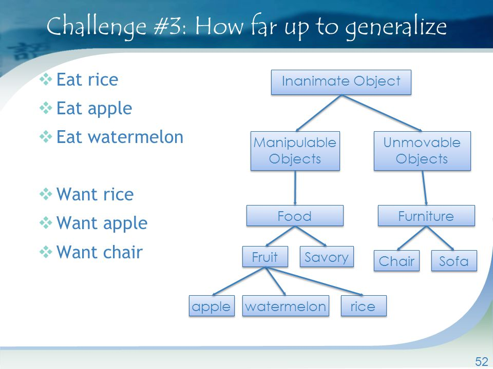 Challenge #3: How far up to generalize  Eat rice  Eat apple  Eat watermelon  Want rice  Want apple  Want chair 52 Inanimate Object Manipulable Objects Manipulable Objects Unmovable Objects Food Furniture Fruit Savory Chair Sofa apple watermelon rice