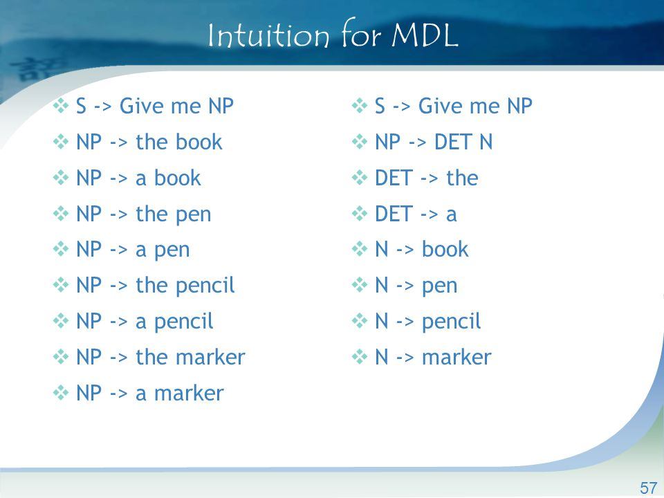 Intuition for MDL  S -> Give me NP  NP -> the book  NP -> a book  NP -> the pen  NP -> a pen  NP -> the pencil  NP -> a pencil  NP -> the marker  NP -> a marker  S -> Give me NP  NP -> DET N  DET -> the  DET -> a  N -> book  N -> pen  N -> pencil  N -> marker 57