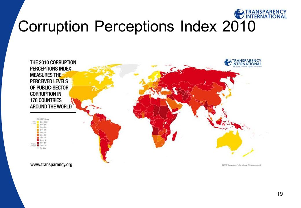 19 Corruption Perceptions Index 2010