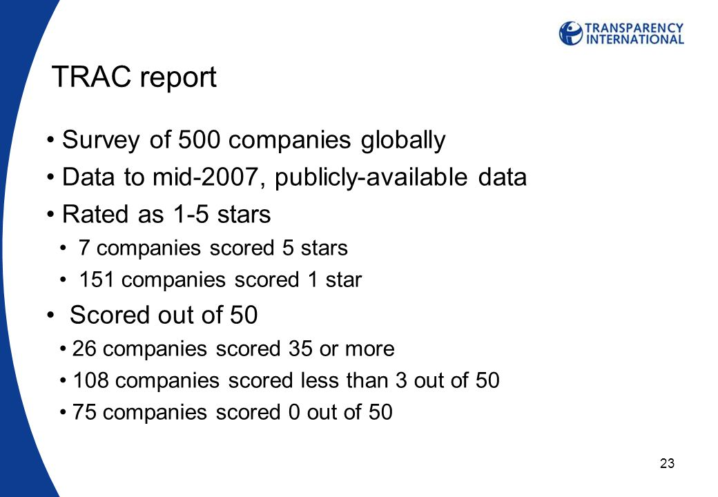 23 TRAC report Survey of 500 companies globally Data to mid-2007, publicly-available data Rated as 1-5 stars 7 companies scored 5 stars 151 companies scored 1 star Scored out of 50 26 companies scored 35 or more 108 companies scored less than 3 out of 50 75 companies scored 0 out of 50