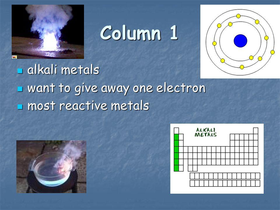 Column 1 alkali metals alkali metals want to give away one electron want to give away one electron most reactive metals most reactive metals