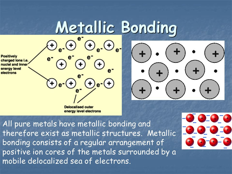 Metallic Bonding All pure metals have metallic bonding and therefore exist as metallic structures.