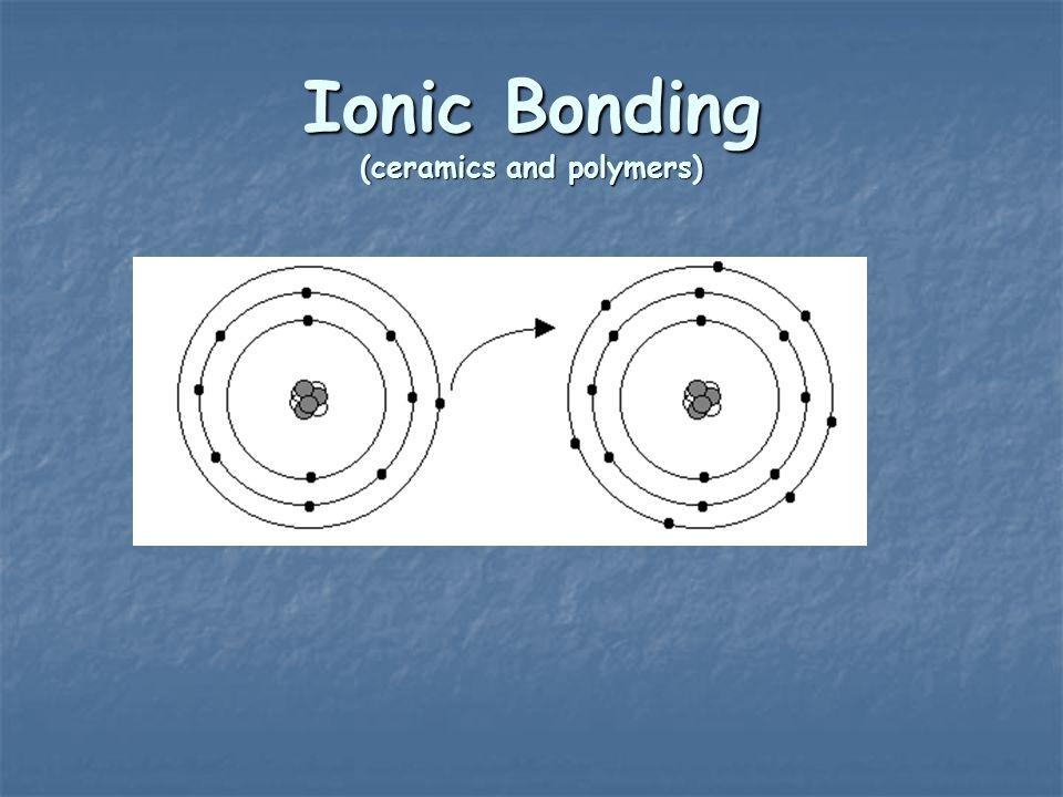 Ionic Bonding (ceramics and polymers)