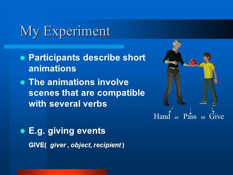 My Experiment Participants describe short animations The animations involve scenes that are compatible with several verbs E.g.