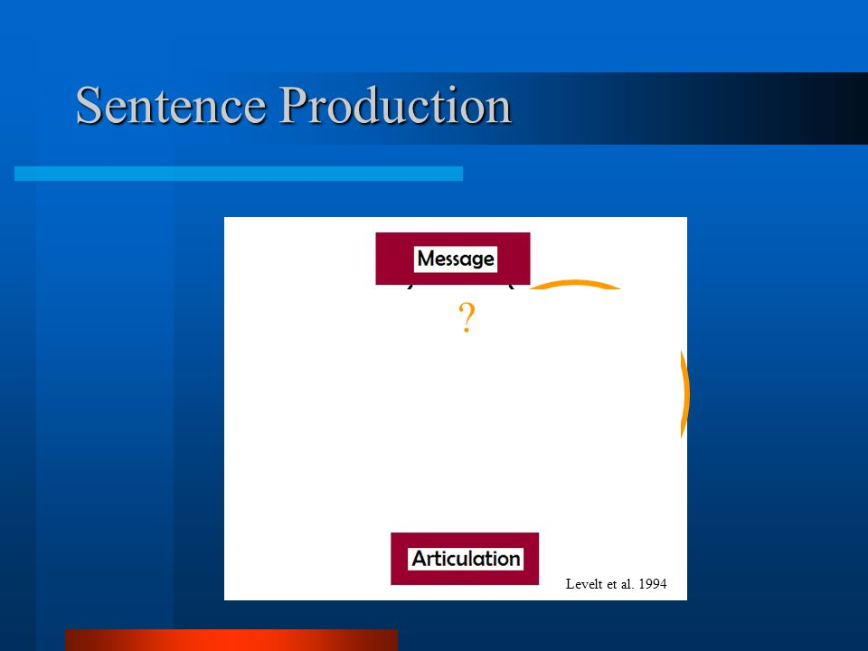 Sentence Production Levelt et al. 1994