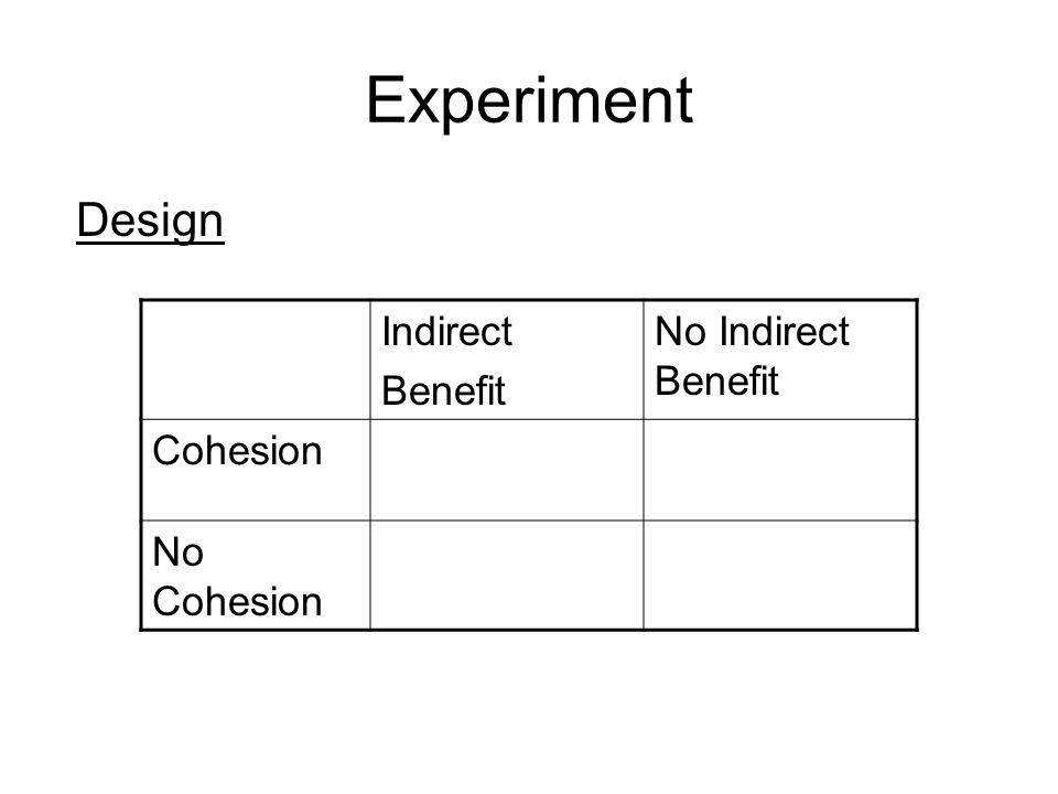 Experiment Design Indirect Benefit No Indirect Benefit Cohesion No Cohesion