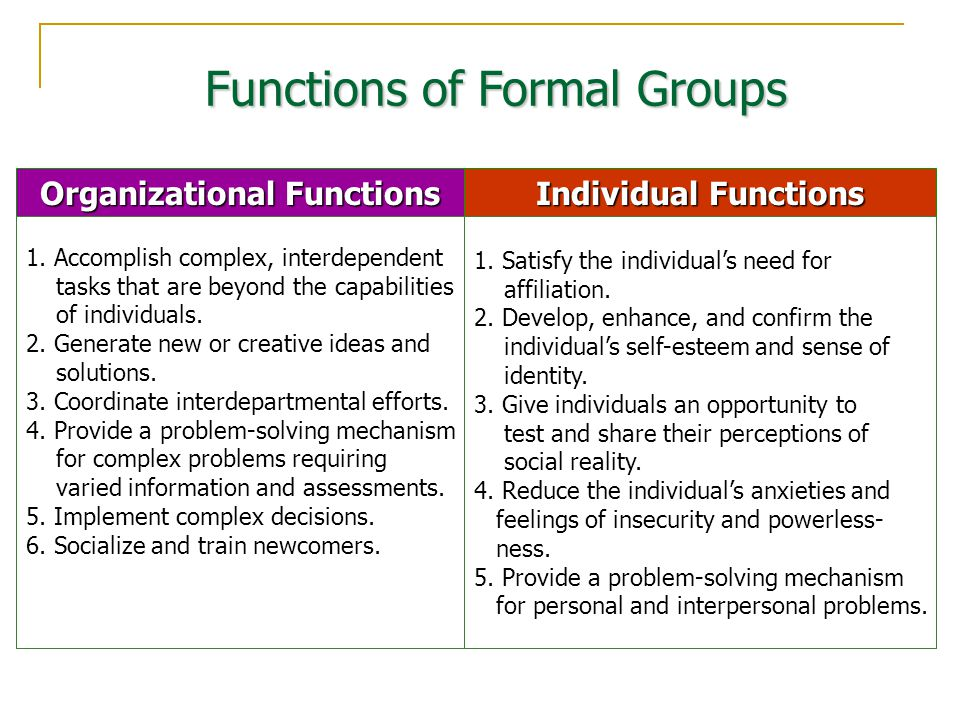 Organizational Functions Individual Functions 1.