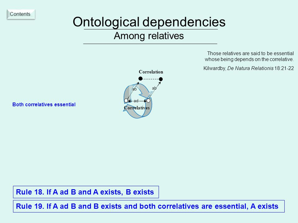 Ontological dependencies Among relatives Rule 18. If A ad B and A exists, B exists Rule 19. If A ad B and B exists and both correlatives are essential