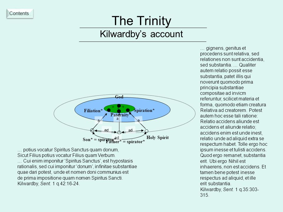The Trinity Kilwardby's account God a a a ad Holy Spirit Father* = spirator* Son* = spirator* Filiation* Paternity* Spiration* = = = … potius vocatur Spiritus Sanctus quam donum, Sicut Filius potius vocatur Filius quam Verbum.