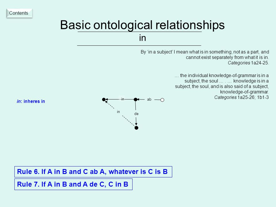 ab Basic ontological relationships in in: inheres in Rule 7. If A in B and A de C, C in B … the individual knowledge-of-grammar is in a subject, the s
