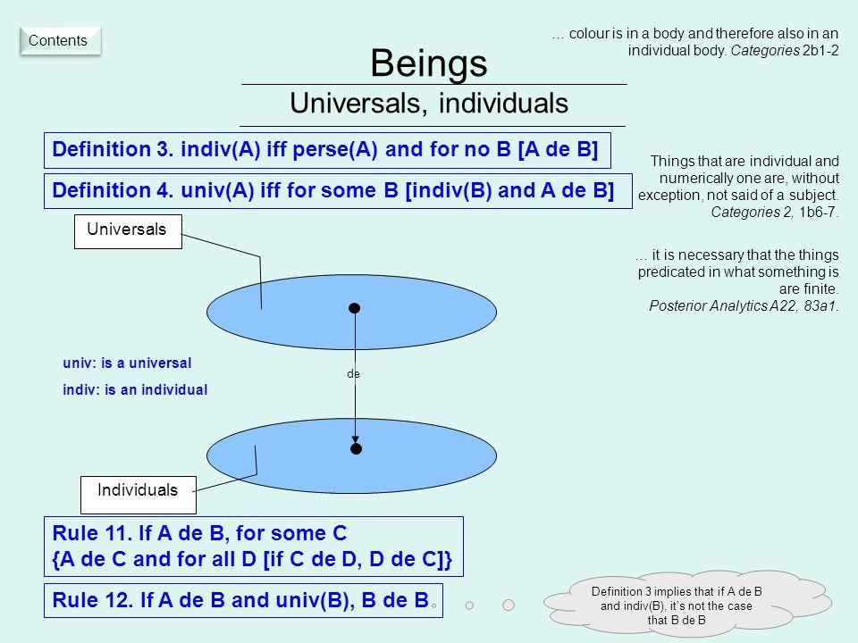 Beings Universals, individuals de Definition 3.