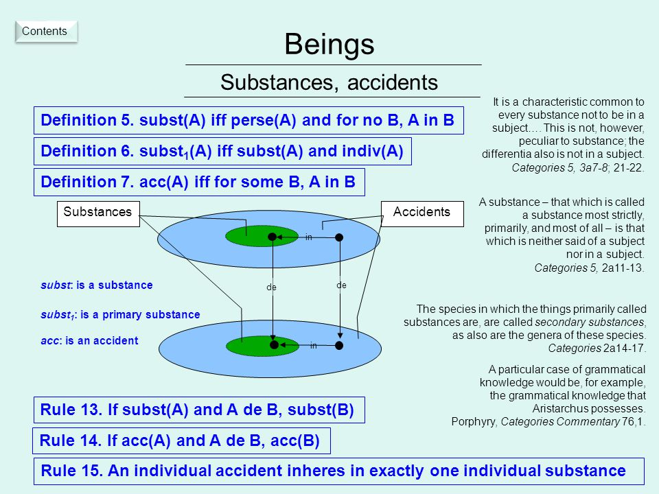 Beings Substances, accidents Definition 5. subst(A) iff perse(A) and for no B, A in B Definition 6. subst 1 (A) iff subst(A) and indiv(A) It is a char