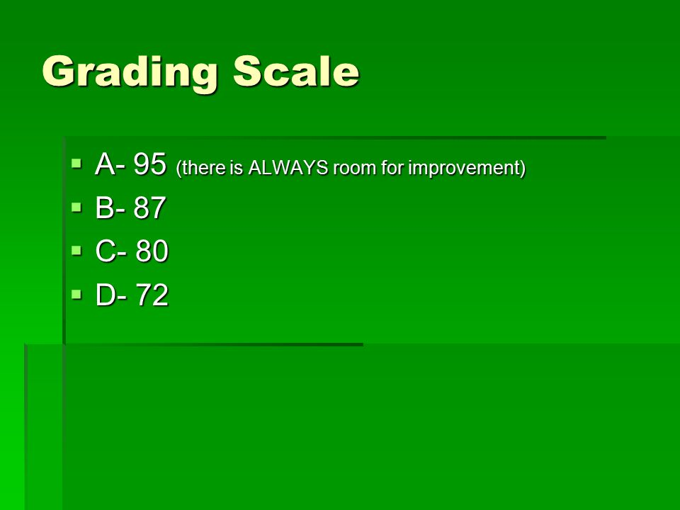Grading Scale  A- 95 (there is ALWAYS room for improvement)  B- 87  C- 80  D- 72