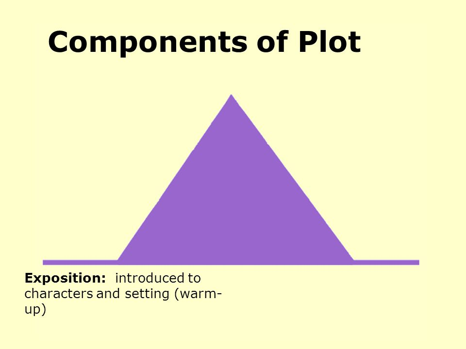 Components of Plot Exposition: introduced to characters and setting (warm- up)