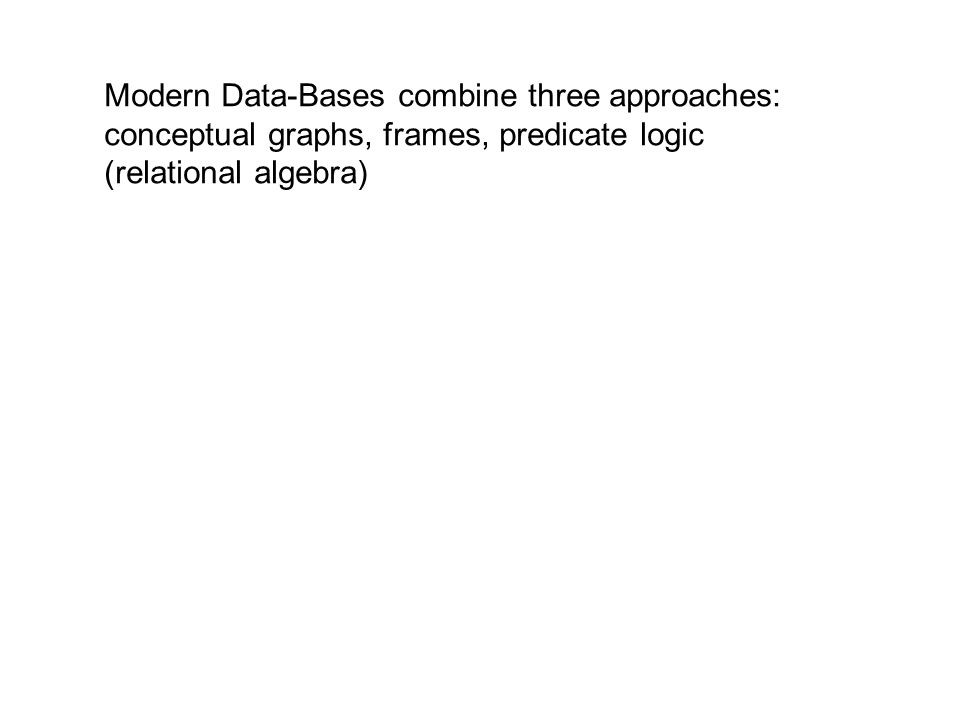 Modern Data-Bases combine three approaches: conceptual graphs, frames, predicate logic (relational algebra)