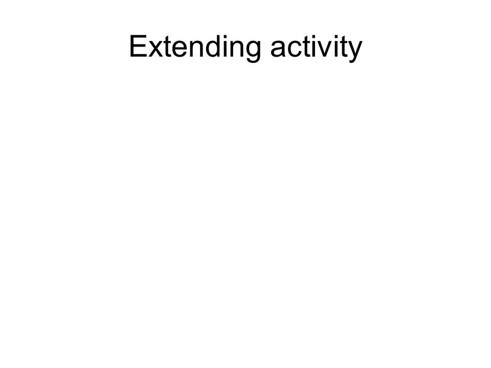 Extending activity