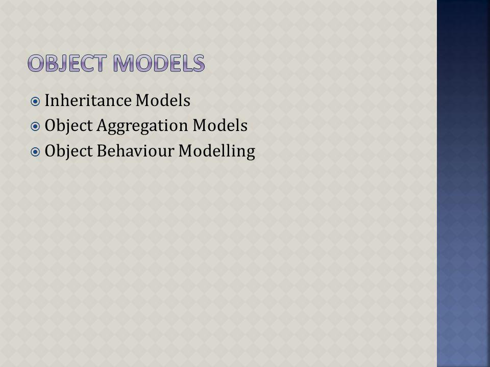  Inheritance Models  Object Aggregation Models  Object Behaviour Modelling