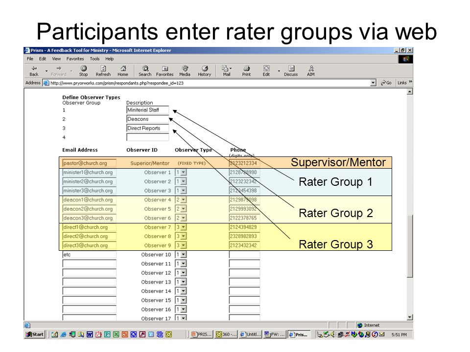 NACBA Press® Phill Martin Participants enter rater groups via web Rater Group 3 Rater Group 2 Rater Group 1 Supervisor/Mentor