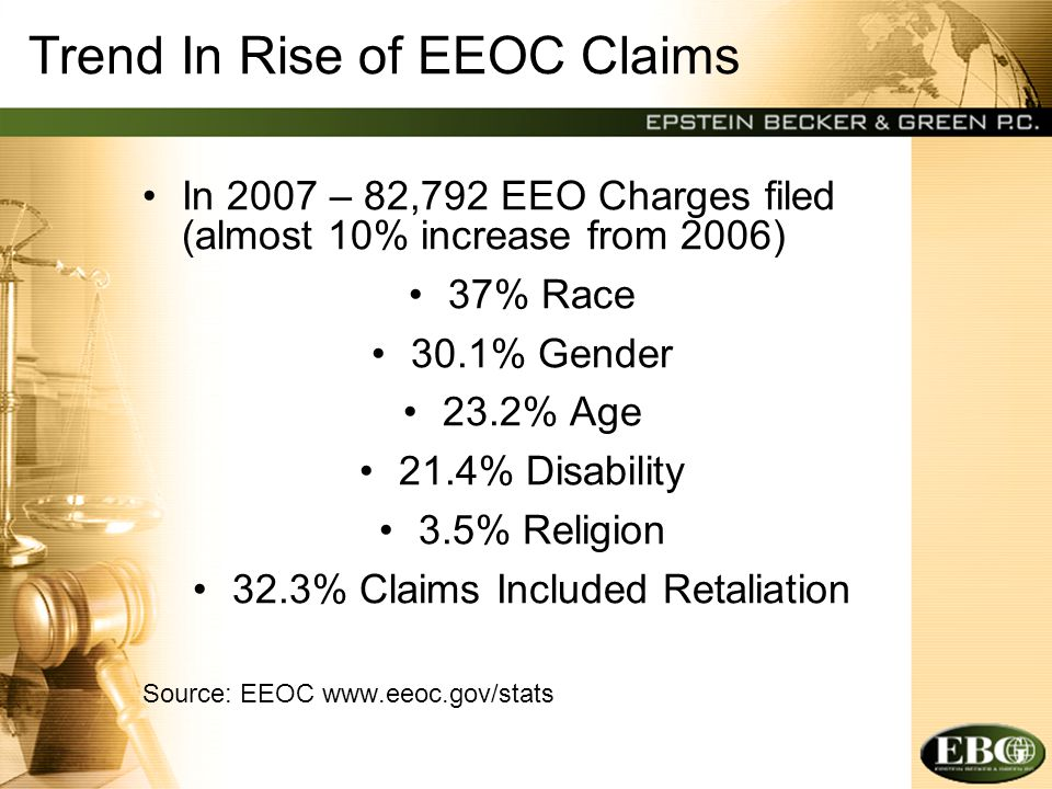 Trend In Rise of EEOC Claims In 2007 – 82,792 EEO Charges filed (almost 10% increase from 2006) 37% Race 30.1% Gender 23.2% Age 21.4% Disability 3.5%
