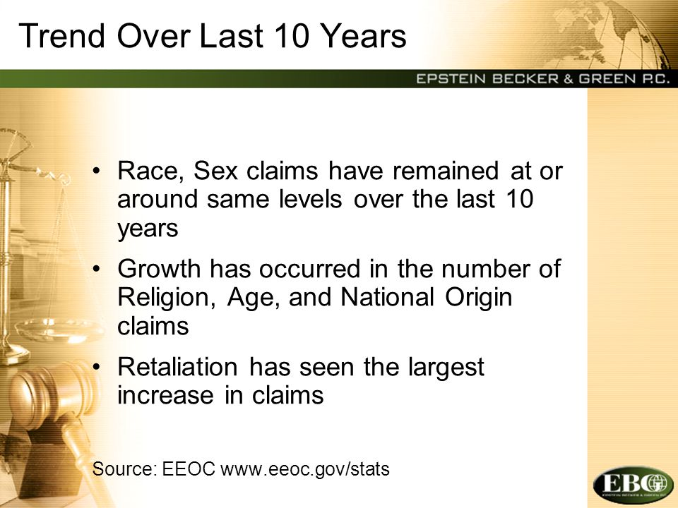 Trend Over Last 10 Years Race, Sex claims have remained at or around same levels over the last 10 years Growth has occurred in the number of Religion,