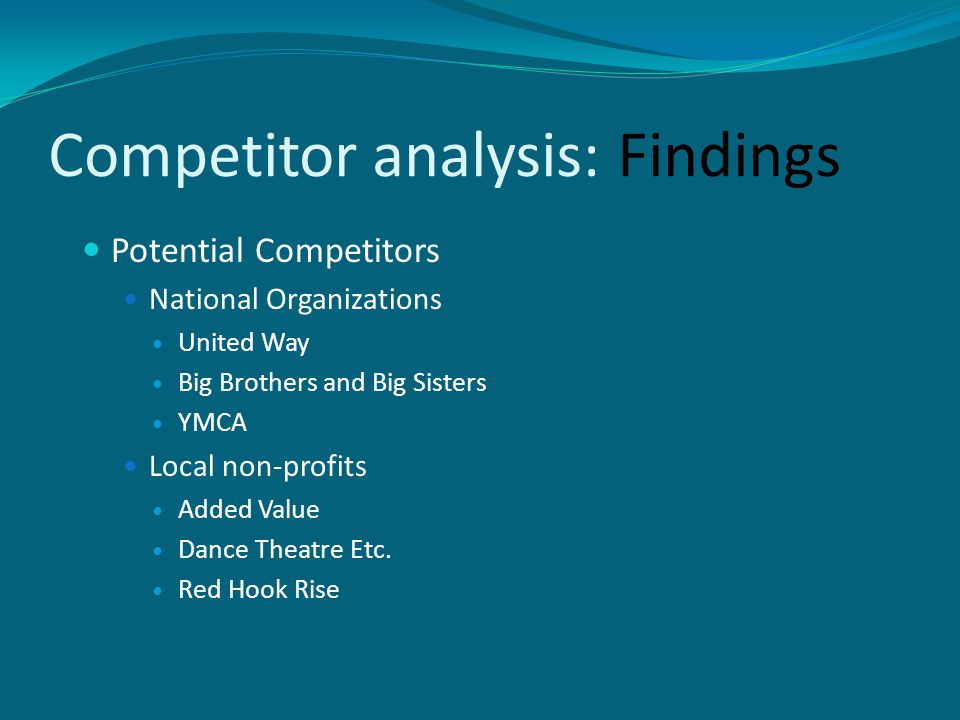 Competitor analysis: Findings Potential Competitors National Organizations United Way Big Brothers and Big Sisters YMCA Local non-profits Added Value Dance Theatre Etc.