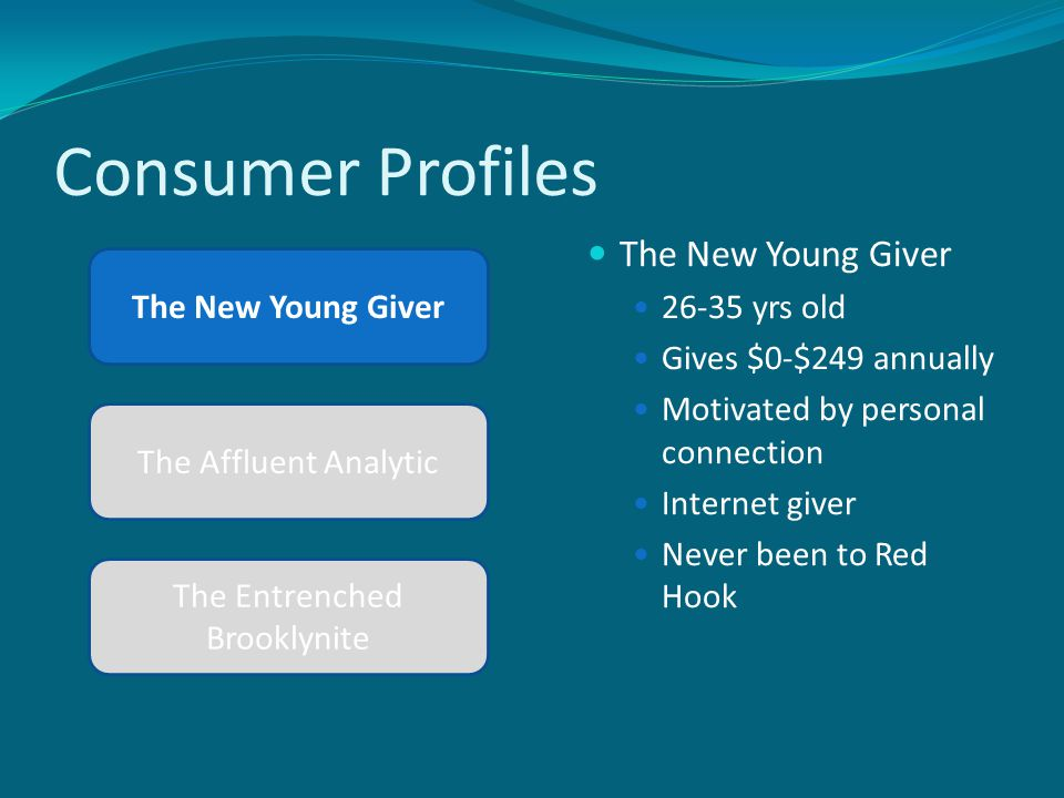 Consumer Profiles The New Young Giver 26-35 yrs old Gives $0-$249 annually Motivated by personal connection Internet giver Never been to Red Hook The New Young Giver The Affluent Analytic The Entrenched Brooklynite