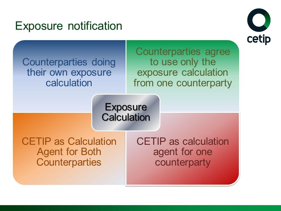 Exposure notification Counterparties doing their own exposure calculation Counterparties agree to use only the exposure calculation from one counterpa