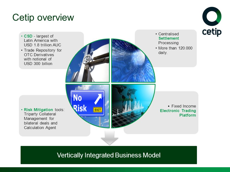 Cetip overview Fixed Income Electronic Trading Platform Risk Mitigation tools: Triparty Collateral Management for bilateral deals and Calculation Agen