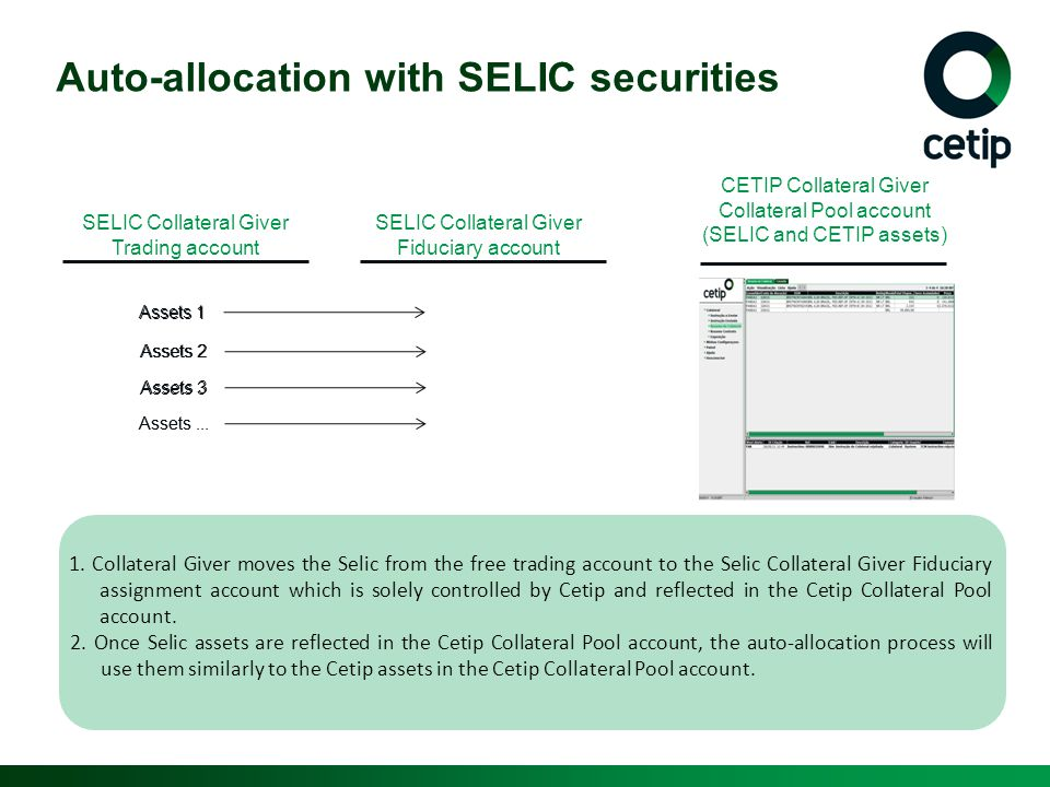 Auto-allocation with SELIC securities SELIC Collateral Giver Trading account SELIC Collateral Giver Fiduciary account CETIP Collateral Giver Collatera