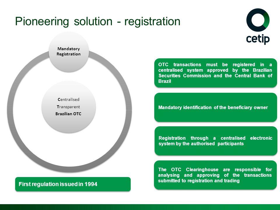 Pioneering solution - registration Centralised Transparent Brazilian OTC Mandatory Registration OTC transactions must be registered in a centralised s
